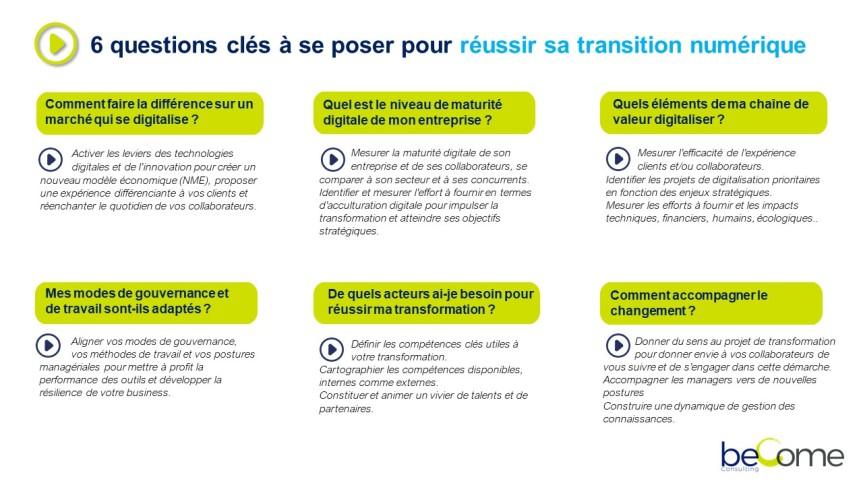 Transition numérique, les 6 questions clés à se poser!